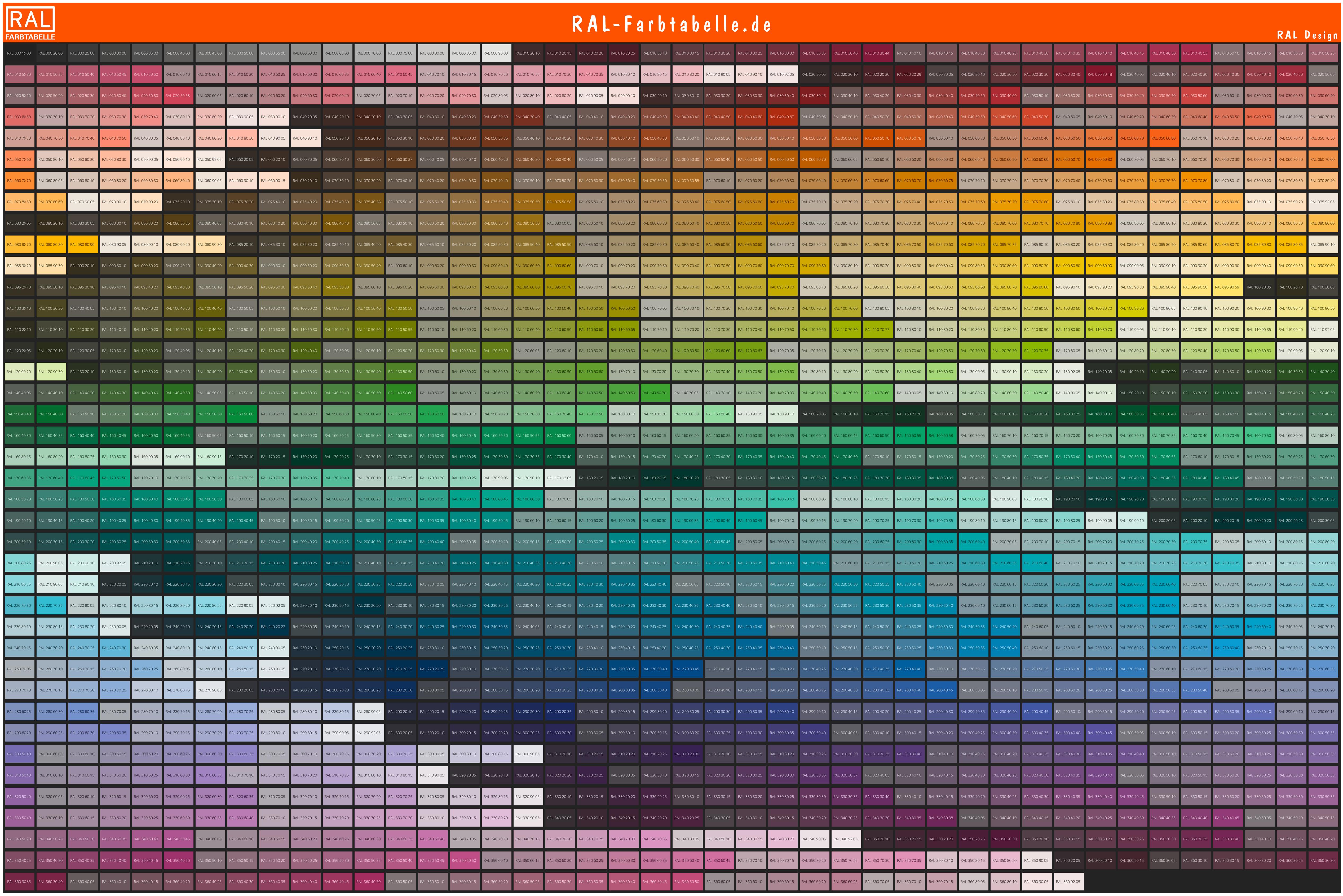 RAL Design D2 farbfächer farben