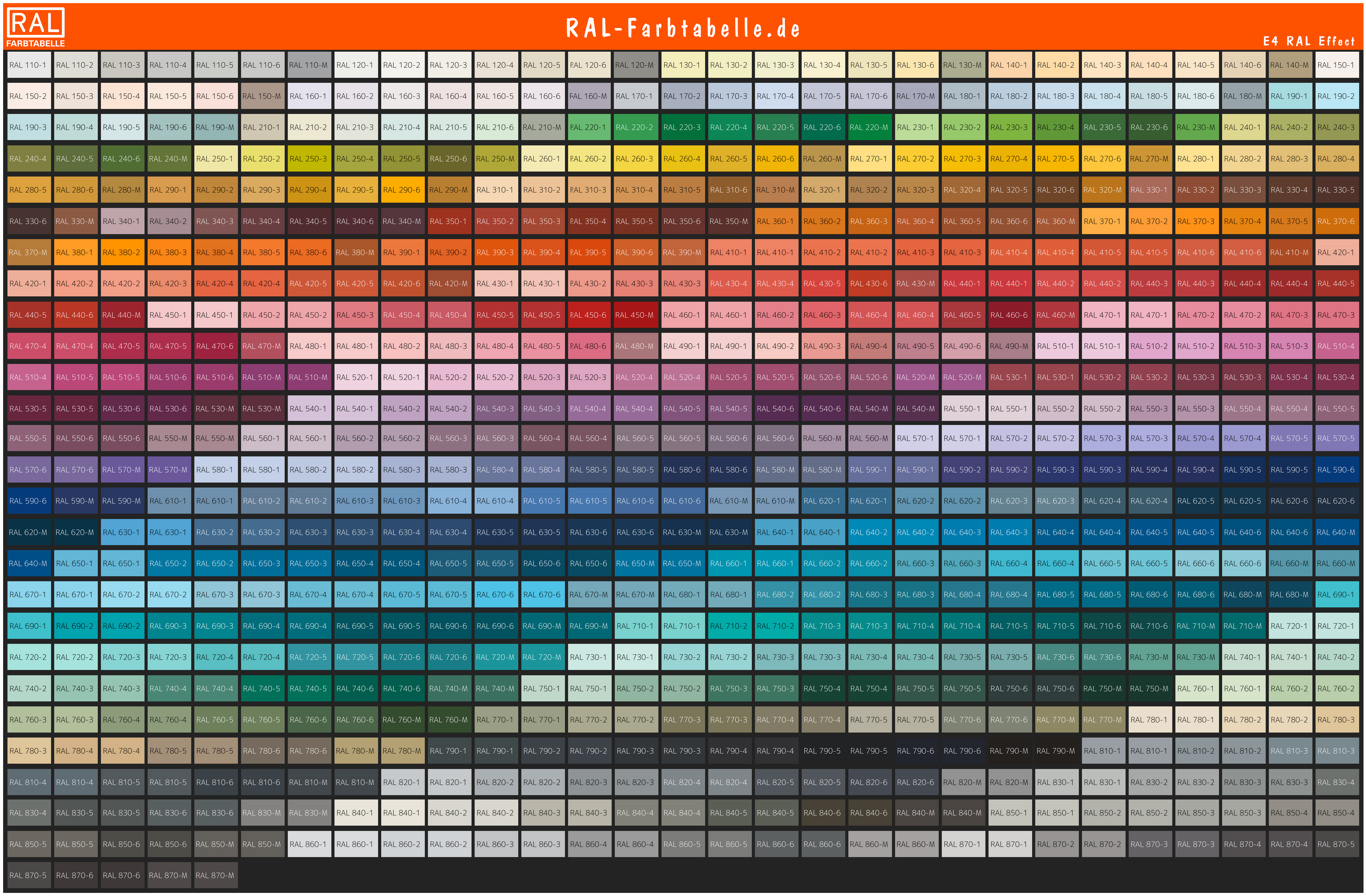 E4 RAL Effect Farbtabelle