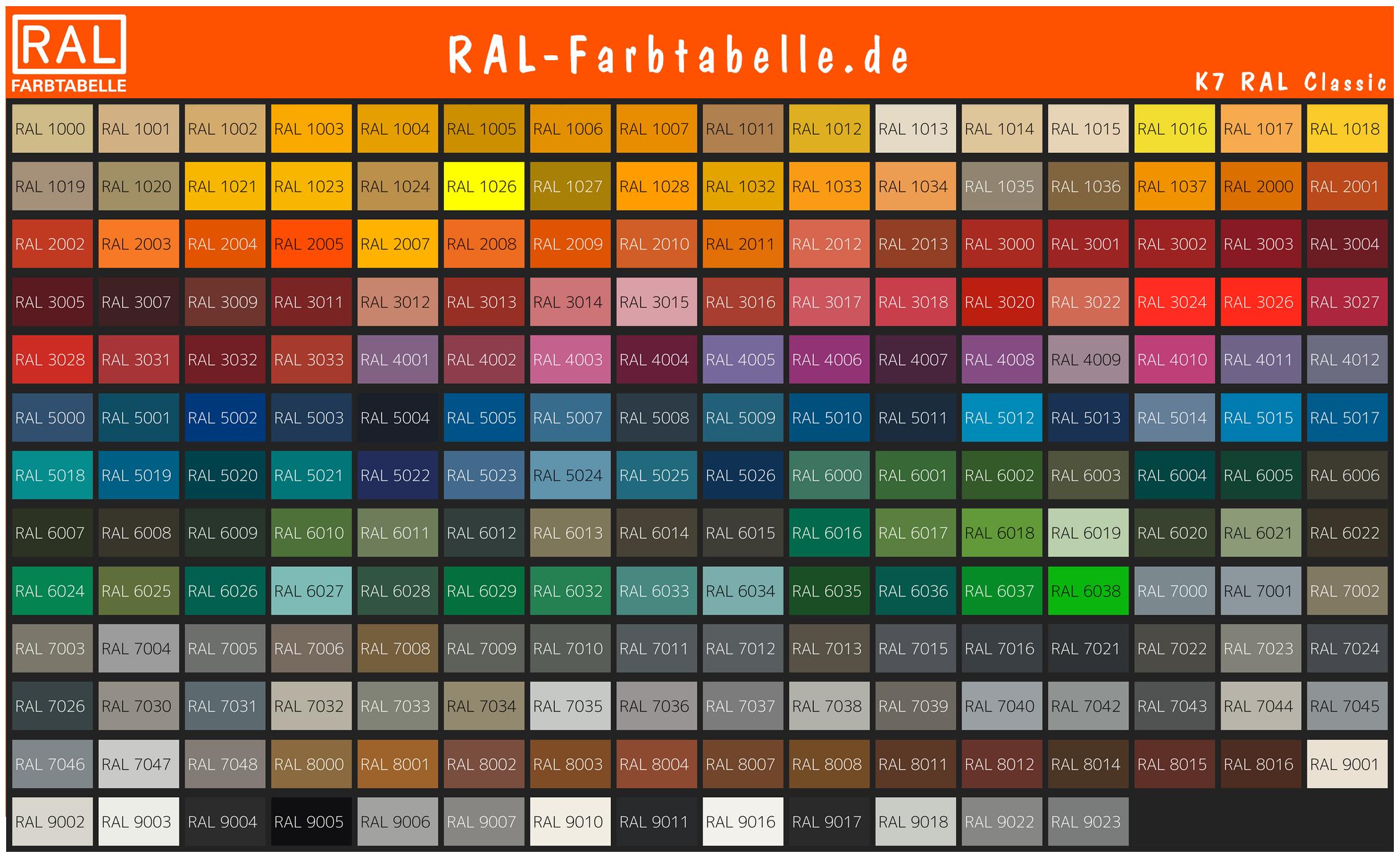 K7 RAL Classic Farbtabelle