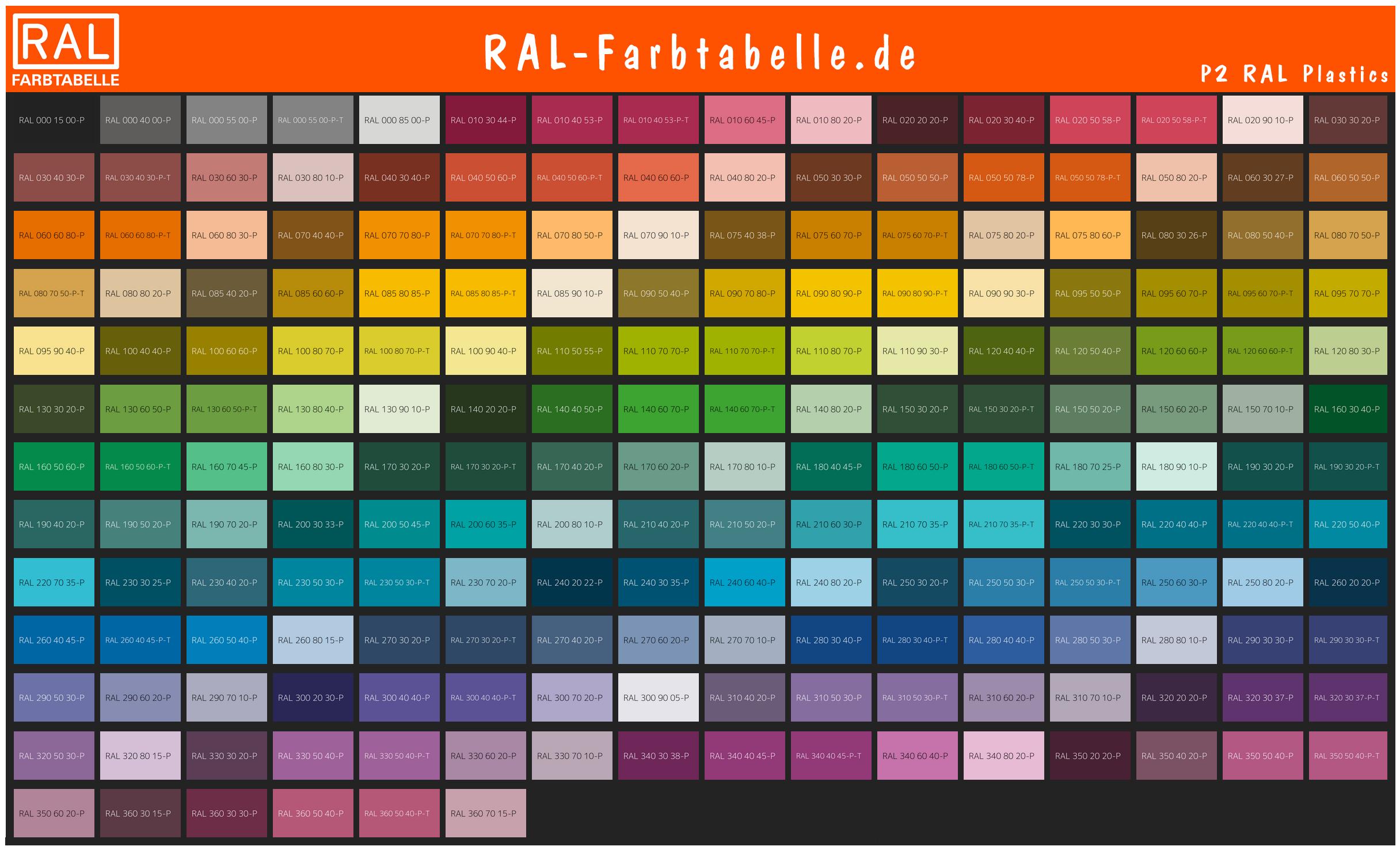P2 RAL Plastics Farbtabelle